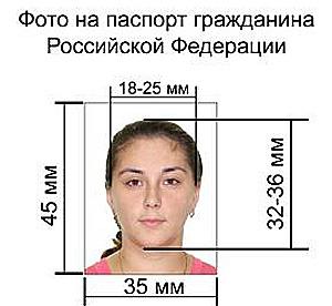 фото на паспорт РФ, требования
