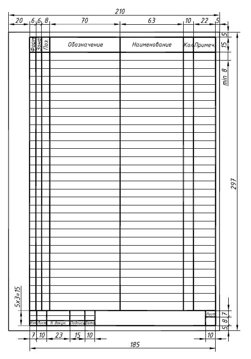 Спецификация шаблон по ГОСТ в Word Excel AutoCAD